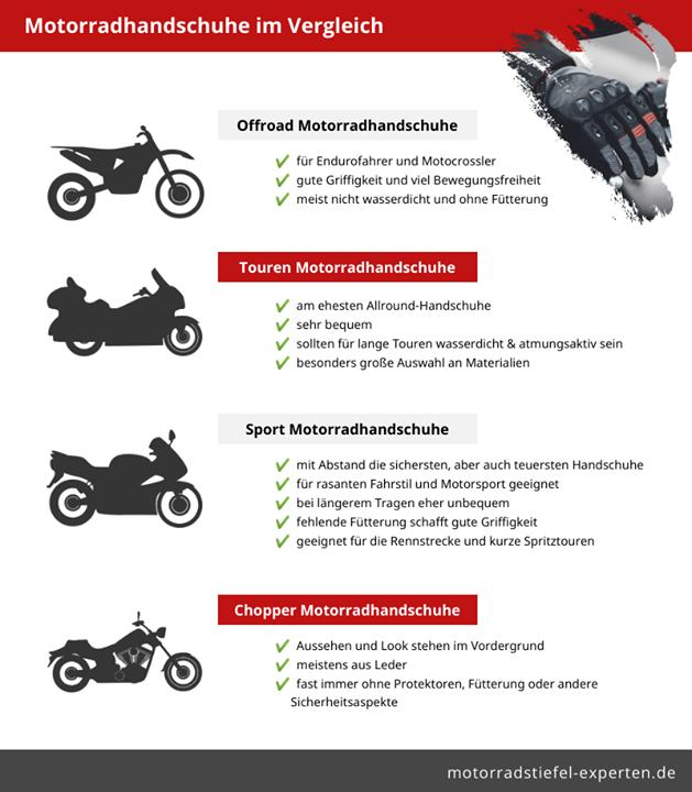 Anwendungen Motorradhandschuhe
